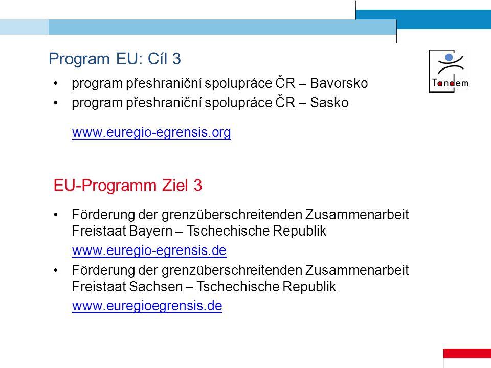 Program EU: Cíl 3 program přeshraniční spolupráce ČR – Bavorsko program přeshraniční spolupráce ČR – Sasko www.euregio-egrensis.org EU-Programm Ziel 3