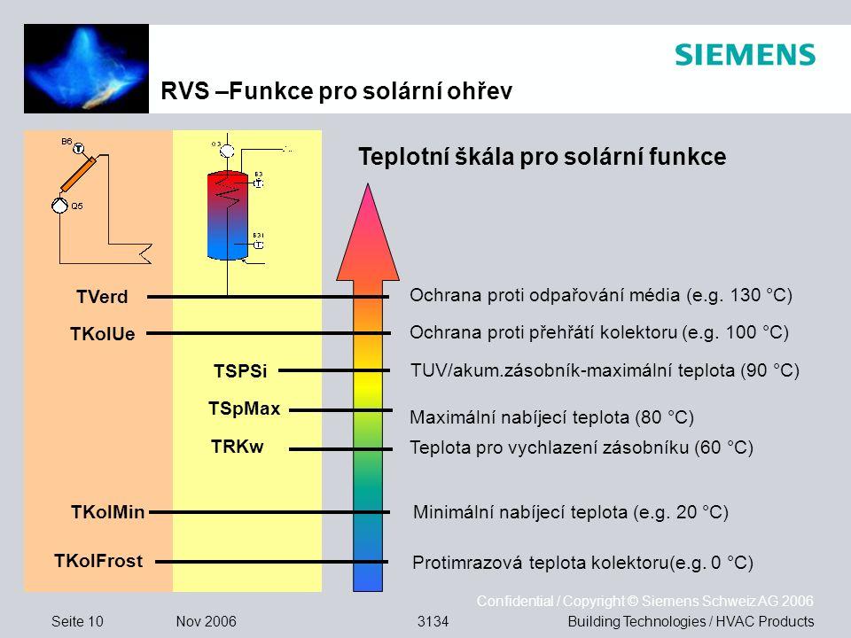Seite 10 Nov 2006 Confidential / Copyright © Siemens Schweiz AG 2006 Building Technologies / HVAC Products3134 Teplotní škála pro solární funkce TSPSi