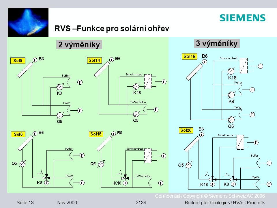 Seite 13 Nov 2006 Confidential / Copyright © Siemens Schweiz AG 2006 Building Technologies / HVAC Products3134 RVS –Funkce pro solární ohřev 2 výměníky 3 výměníky