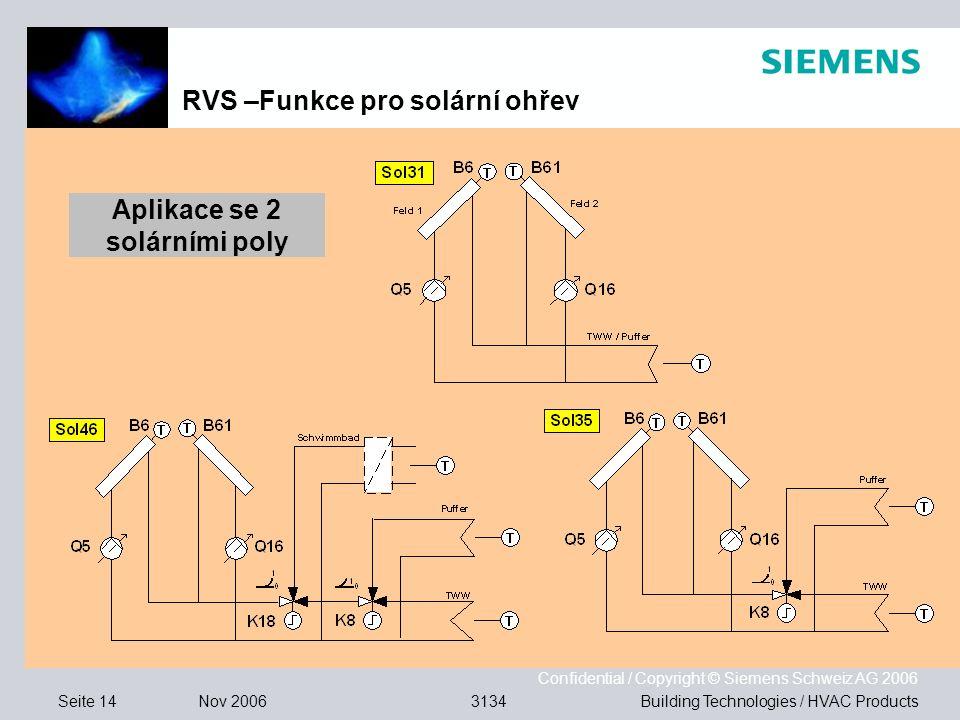 Seite 14 Nov 2006 Confidential / Copyright © Siemens Schweiz AG 2006 Building Technologies / HVAC Products3134 RVS –Funkce pro solární ohřev Aplikace se 2 solárními poly