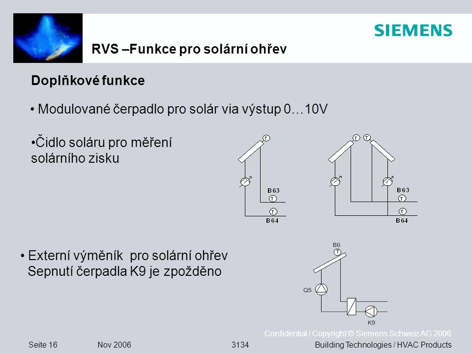 Seite 16 Nov 2006 Confidential / Copyright © Siemens Schweiz AG 2006 Building Technologies / HVAC Products3134 RVS –Funkce pro solární ohřev Čidlo soláru pro měření solárního zisku Doplňkové funkce Externí výměník pro solární ohřev Sepnutí čerpadla K9 je zpožděno Modulované čerpadlo pro solár via výstup 0…10V