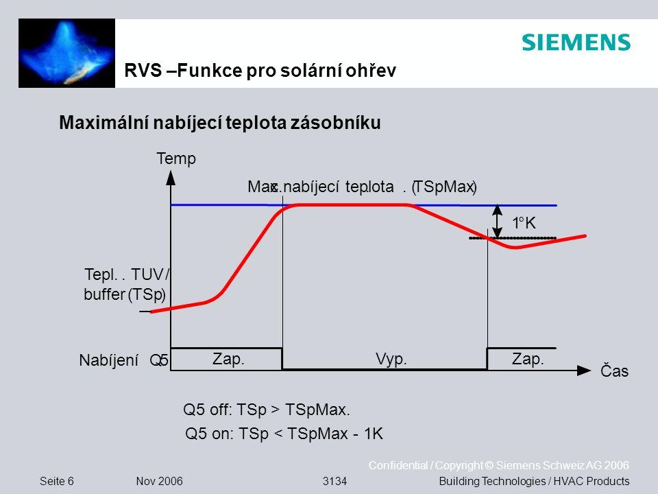 Seite 6 Nov 2006 Confidential / Copyright © Siemens Schweiz AG 2006 Building Technologies / HVAC Products3134 Maximální nabíjecí teplota zásobníku Q5 off: TSp > TSpMax.
