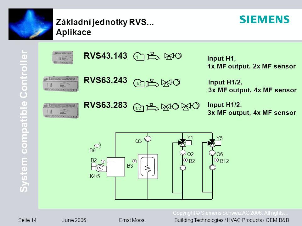 Seite 14 June 2006 Copyright © Siemens Schweiz AG 2006. All rights… Building Technologies / HVAC Products / OEM B&BErnst Moos Základní jednotky RVS...