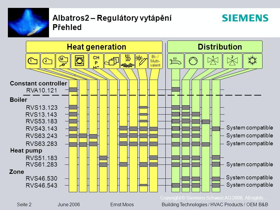 Seite 2 June 2006 Copyright © Siemens Schweiz AG 2006. All rights… Building Technologies / HVAC Products / OEM B&BErnst Moos Albatros2 – Regulátory vy