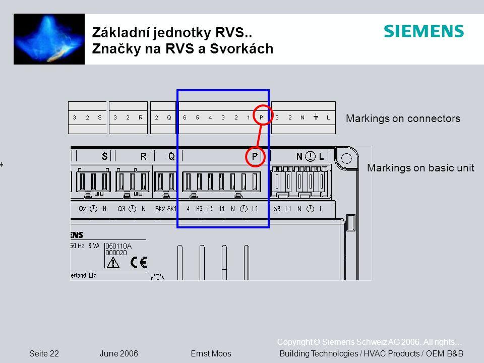 Seite 22 June 2006 Copyright © Siemens Schweiz AG 2006. All rights… Building Technologies / HVAC Products / OEM B&BErnst Moos Základní jednotky RVS..