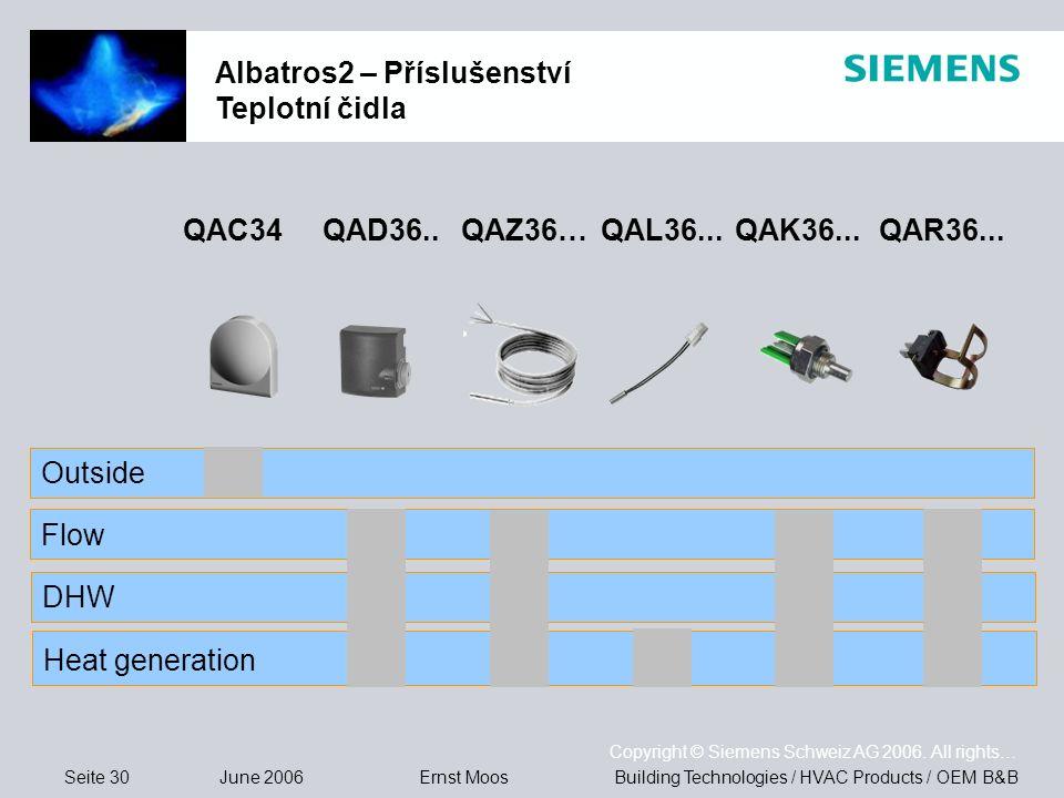 Seite 30 June 2006 Copyright © Siemens Schweiz AG 2006. All rights… Building Technologies / HVAC Products / OEM B&BErnst Moos Outside QAD36..QAC34 Flo