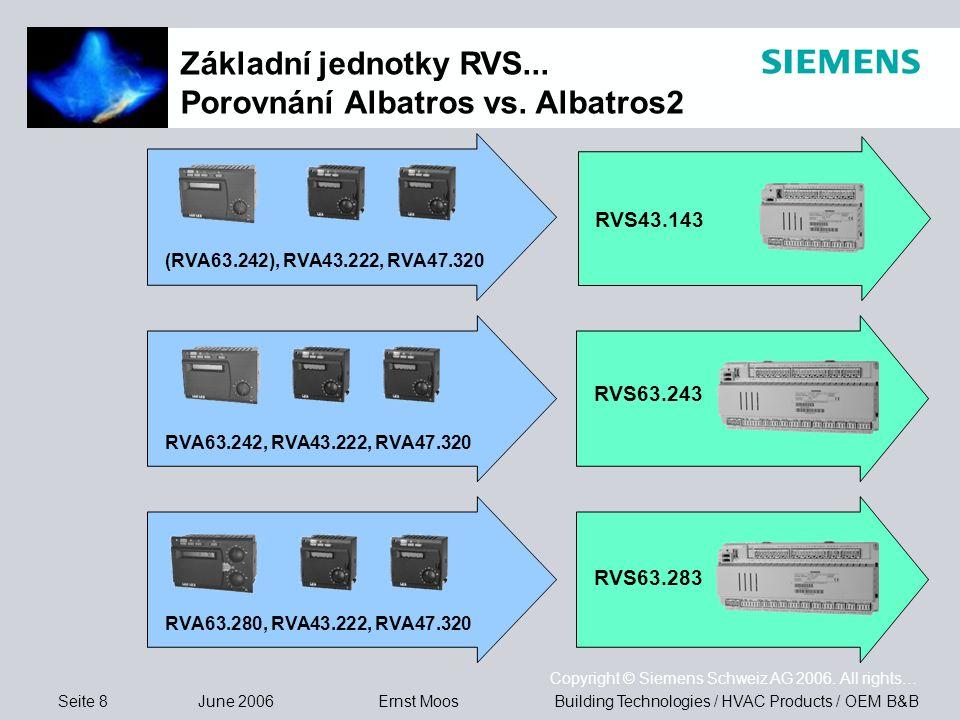 Seite 8 June 2006 Copyright © Siemens Schweiz AG 2006. All rights… Building Technologies / HVAC Products / OEM B&BErnst Moos RVA63.280, RVA43.222, RVA