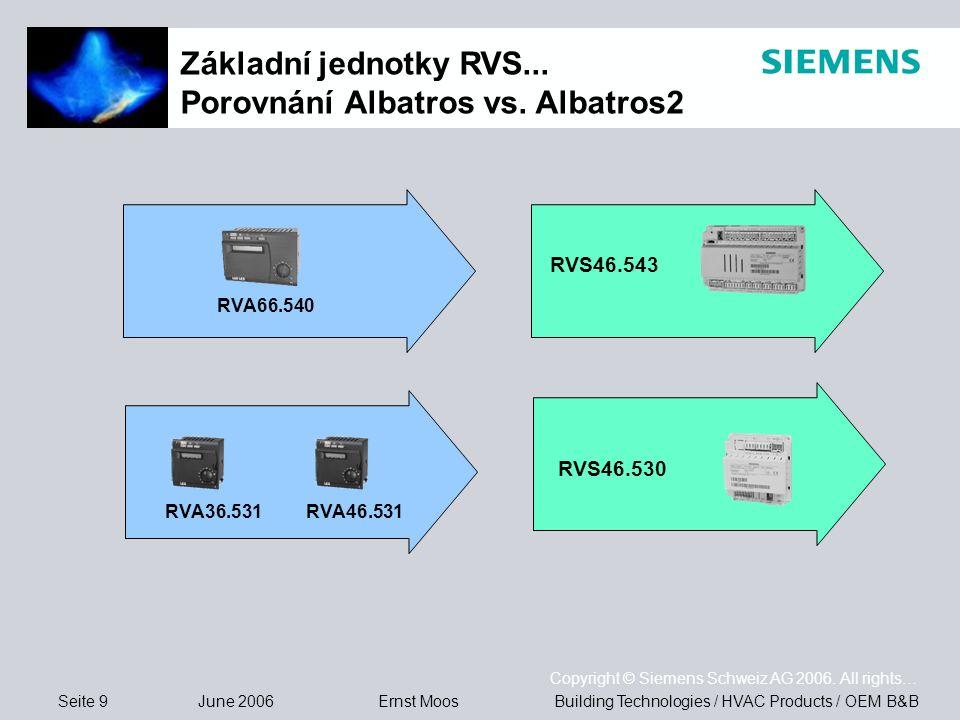 Seite 9 June 2006 Copyright © Siemens Schweiz AG 2006. All rights… Building Technologies / HVAC Products / OEM B&BErnst Moos RVA66.540 RVA36.531 RVA46