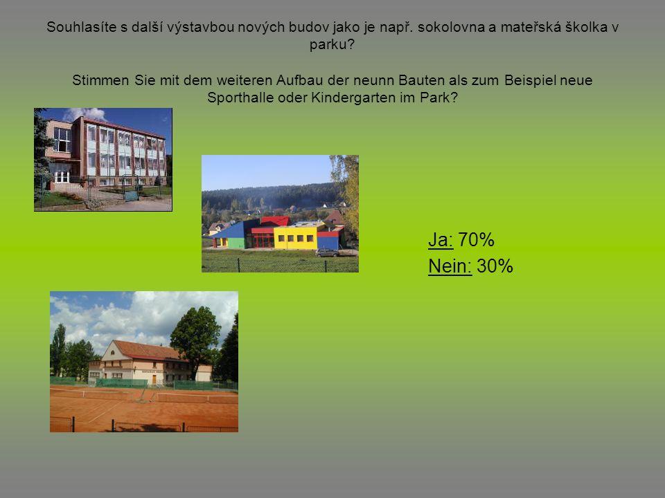 Souhlasíte s další výstavbou nových budov jako je např. sokolovna a mateřská školka v parku? Stimmen Sie mit dem weiteren Aufbau der neunn Bauten als