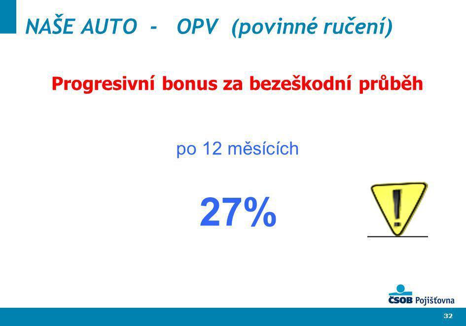 32 NAŠE AUTO - OPV (povinné ručení) Progresivní bonus za bezeškodní průběh po 12 měsících 27%