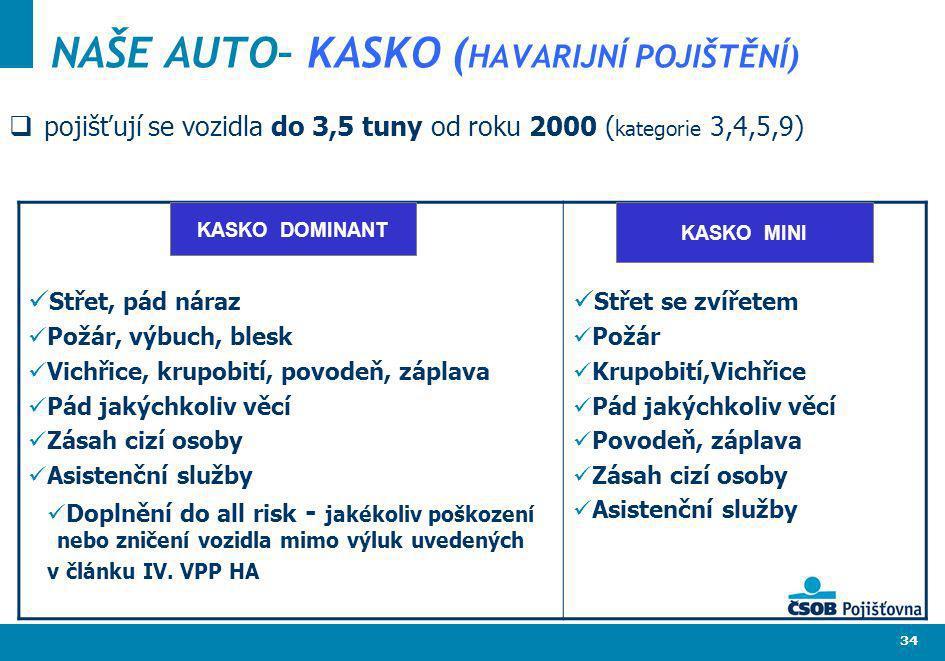 34 NAŠE AUTO– KASKO ( HAVARIJNÍ POJIŠTĚNÍ) pojišťují se vozidla do 3,5 tuny od roku 2000 ( kategorie 3,4,5,9) Střet, pád náraz Požár, výbuch, blesk Vi