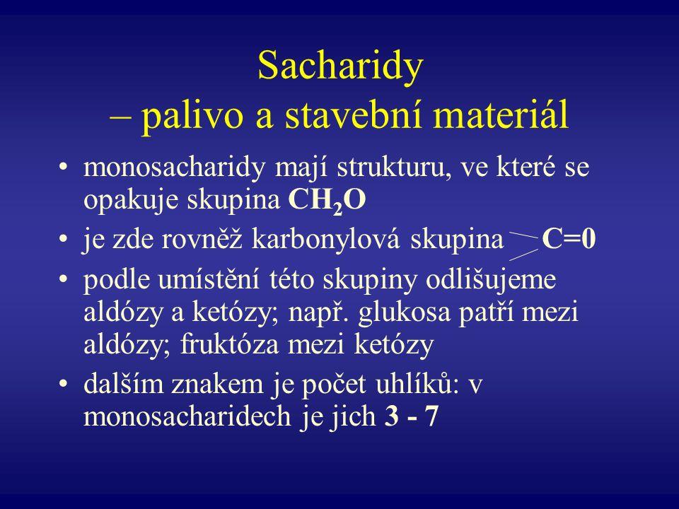 Sacharidy – palivo a stavební materiál monosacharidy mají strukturu, ve které se opakuje skupina CH 2 O je zde rovněž karbonylová skupina C=0 podle um