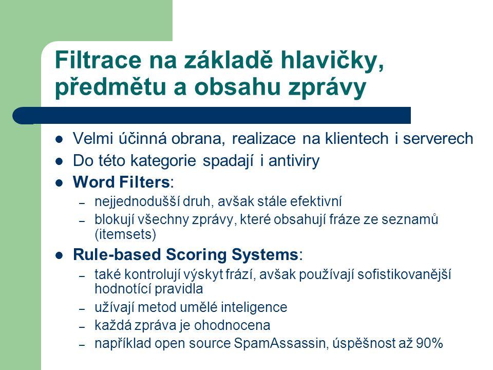 Filtrace na základě hlavičky, předmětu a obsahu zprávy Velmi účinná obrana, realizace na klientech i serverech Do této kategorie spadají i antiviry Wo