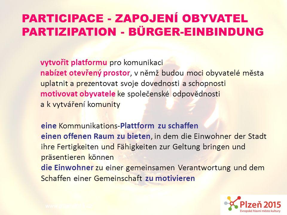 www.plzen2015.cz PARTICIPACE - ZAPOJENÍ OBYVATEL PARTIZIPATION - BÜRGER-EINBINDUNG vytvořit platformu pro komunikaci nabízet otevřený prostor, v němž