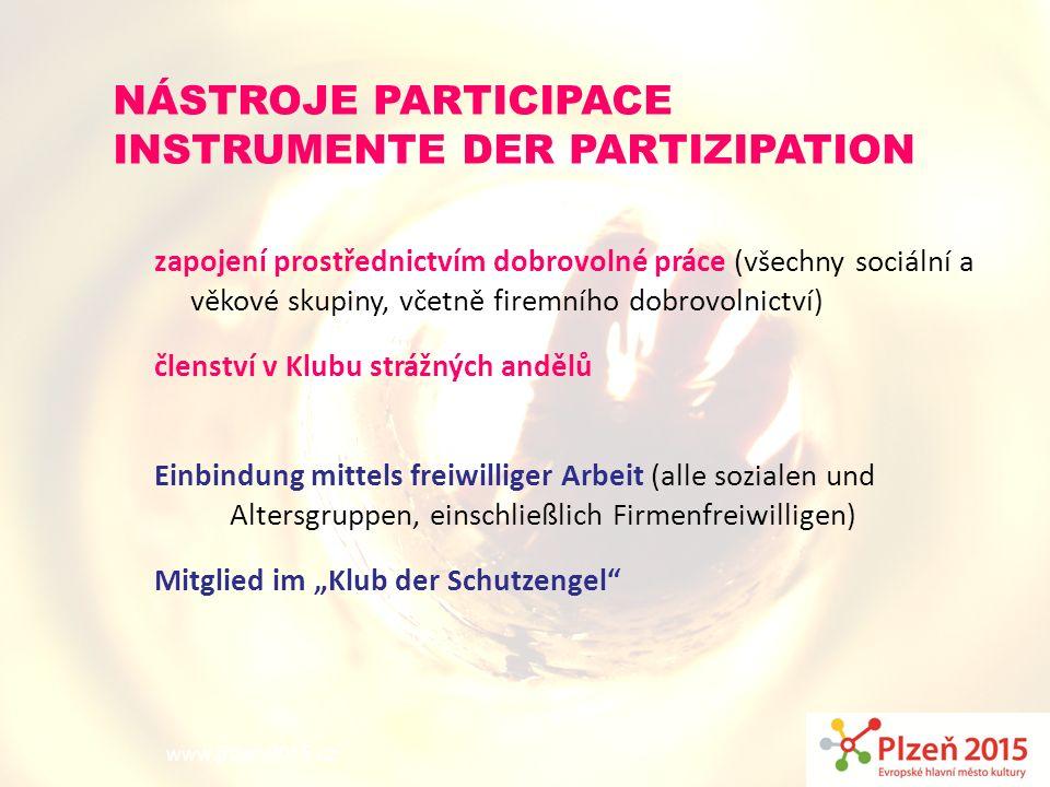 www.plzen2015.cz NÁSTROJE PARTICIPACE INSTRUMENTE DER PARTIZIPATION zapojení prostřednictvím dobrovolné práce (všechny sociální a věkové skupiny, včet