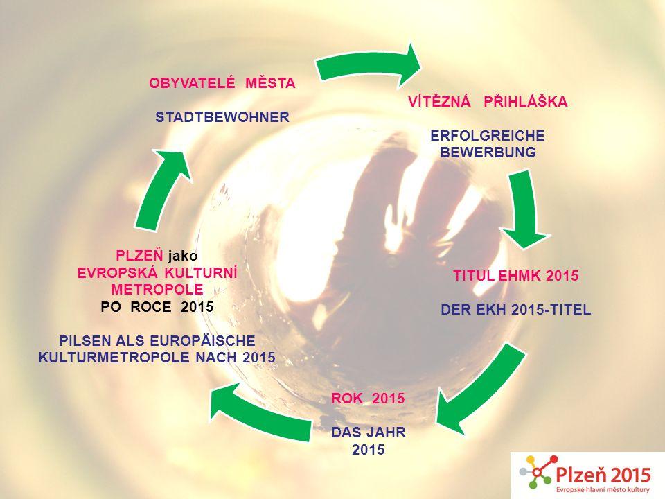 VÍTĚZNÁ PŘIHLÁŠKA ERFOLGREICHE BEWERBUNG TITUL EHMK 2015 DER EKH 2015-TITEL ROK 2015 DAS JAHR 2015 PLZEŇ jako EVROPSKÁ KULTURNÍ METROPOLE PO ROCE 2015