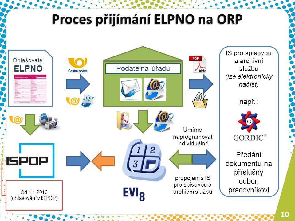 Umíme naprogramovat individuálně propojení s IS pro spisovou a archivní službu Proces přijímání ELPNO na ORP Ohlašovatel ELPNO Podatelna úřadu IS pro