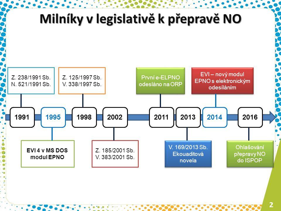 Milníky v legislativě k přepravě NO 2 1991 Z. 238/1991 Sb. N. 521/1991 Sb. 1995 Z. 125/1997 Sb. V. 338/1997 Sb. 1998 EVI 4 v MS DOS modul EPNO 2002 Z.