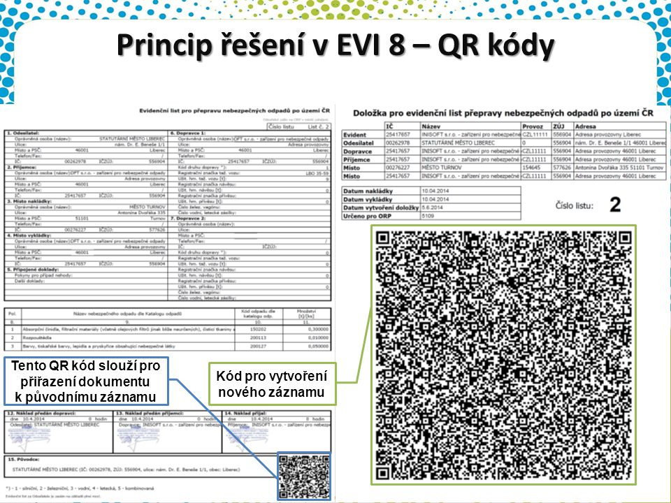 Princip řešení v EVI 8 – QR kódy 8 Tento QR kód slouží pro přiřazení dokumentu k původnímu záznamu Kód pro vytvoření nového záznamu