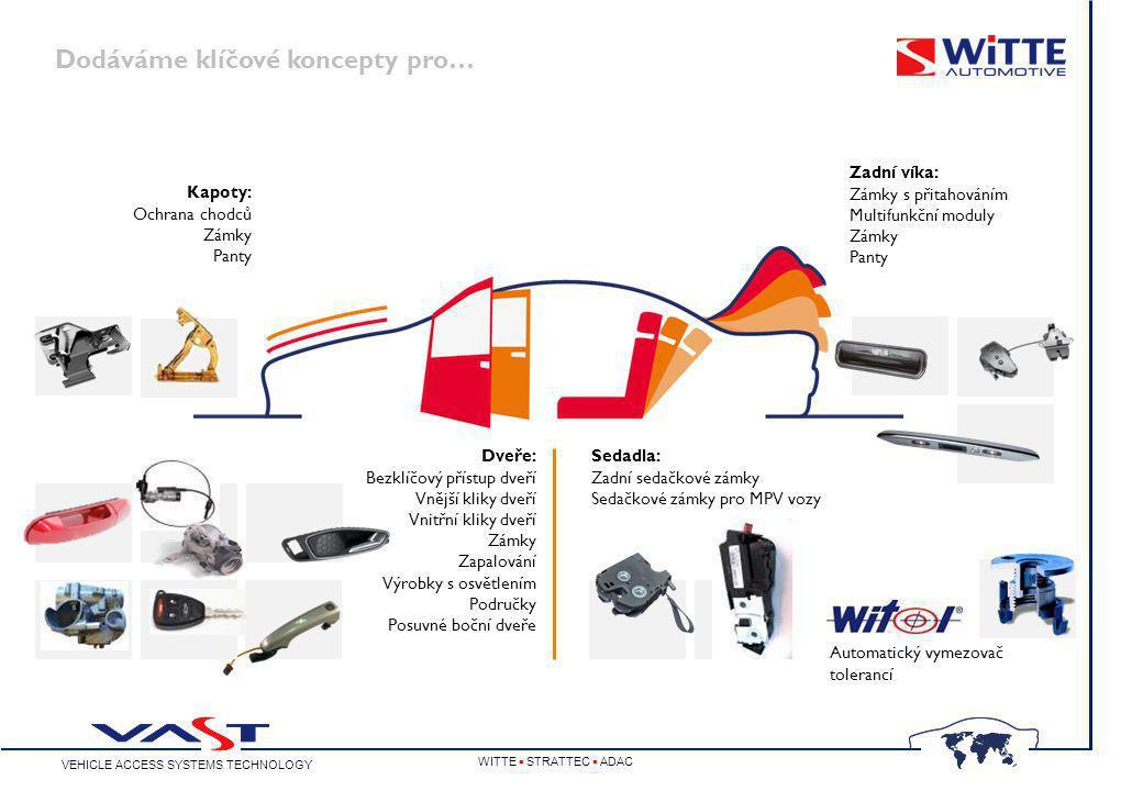 VEHICLE ACCESS SYSTEMS TECHNOLOGY WITTE  STRATTEC  ADAC Naši zákazníci Výrobci osobních automobilů Výrobci užitkových a nákladních vozů Výrobci systémů