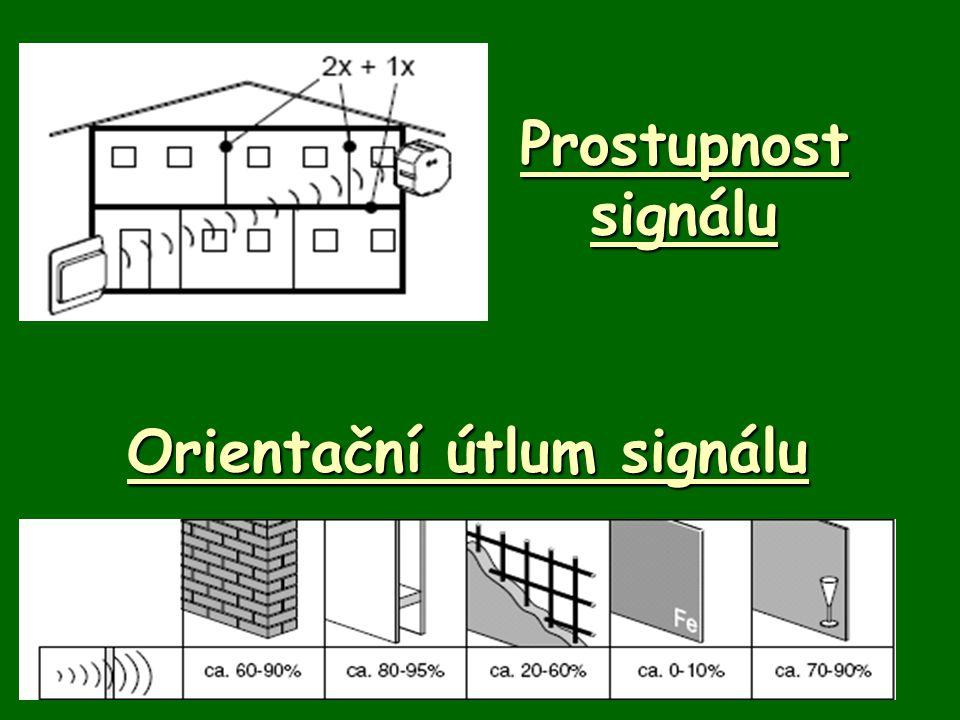 Prostupnost signálu Orientační útlum signálu