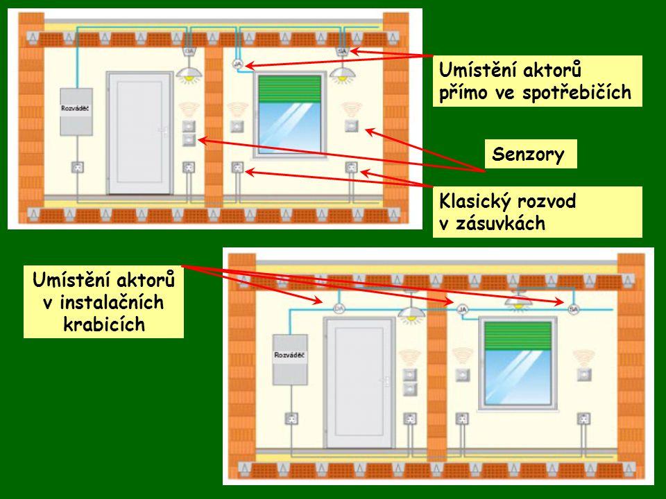Umístění aktorů v instalačních krabicích Senzory Umístění aktorů přímo ve spotřebičích Klasický rozvod v zásuvkách