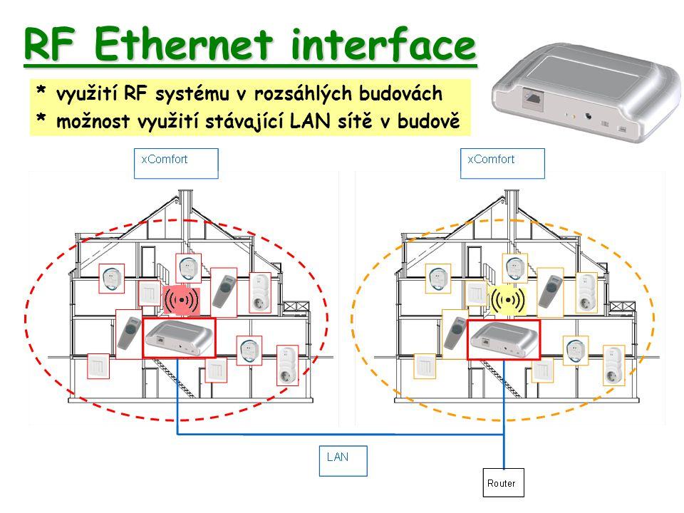 RF Ethernet interface *využití RF systému v rozsáhlých budovách *možnost využití stávající LAN sítě v budově