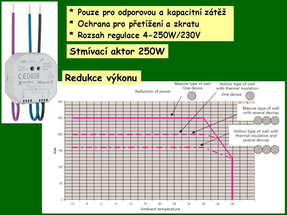 Stmívací aktor 250W * Pouze pro odporovou a kapacitní zátěž *Ochrana pro přetížení a zkratu *Rozsah regulace 4-250W/230V Redukce výkonu