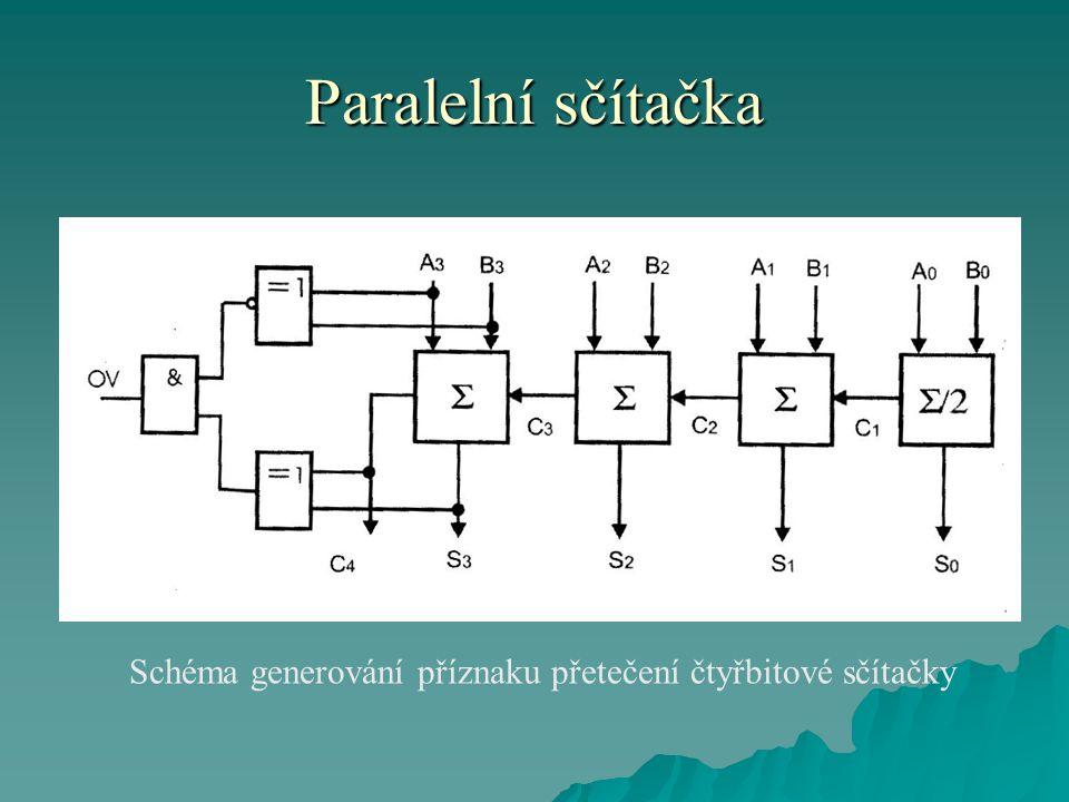 Paralelní sčítačka Schéma generování příznaku přetečení čtyřbitové sčítačky