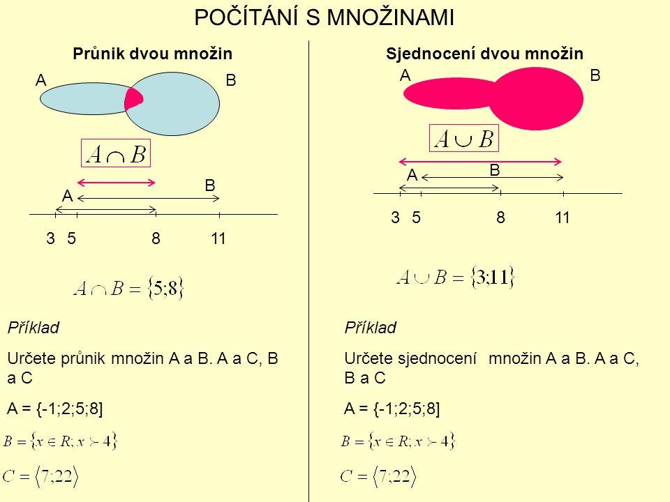 POČÍTÁNÍ S MNOŽINAMI Průnik dvou množinSjednocení dvou množin AB AB 35811 A B 358 A B Příklad Určete průnik množin A a B. A a C, B a C A = {-1;2;5;8]