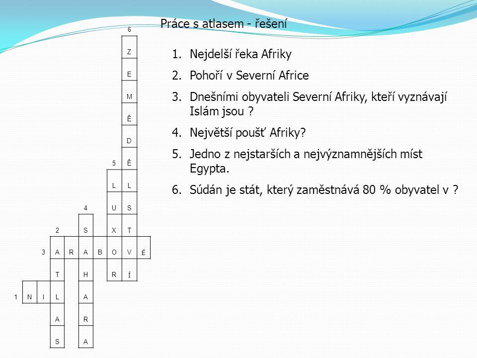 6 Z E M Ě D 5Ě LL 4US 2SXT 3ARABOV É THR Í 1NILA AR SA Práce s atlasem - řešení 1.Nejdelší řeka Afriky 2.Pohoří v Severní Africe 3.Dnešními obyvateli Severní Afriky, kteří vyznávají Islám jsou .