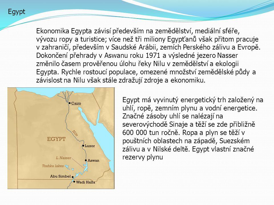 Aswan Luxor Káhirské muzeum Sfinga