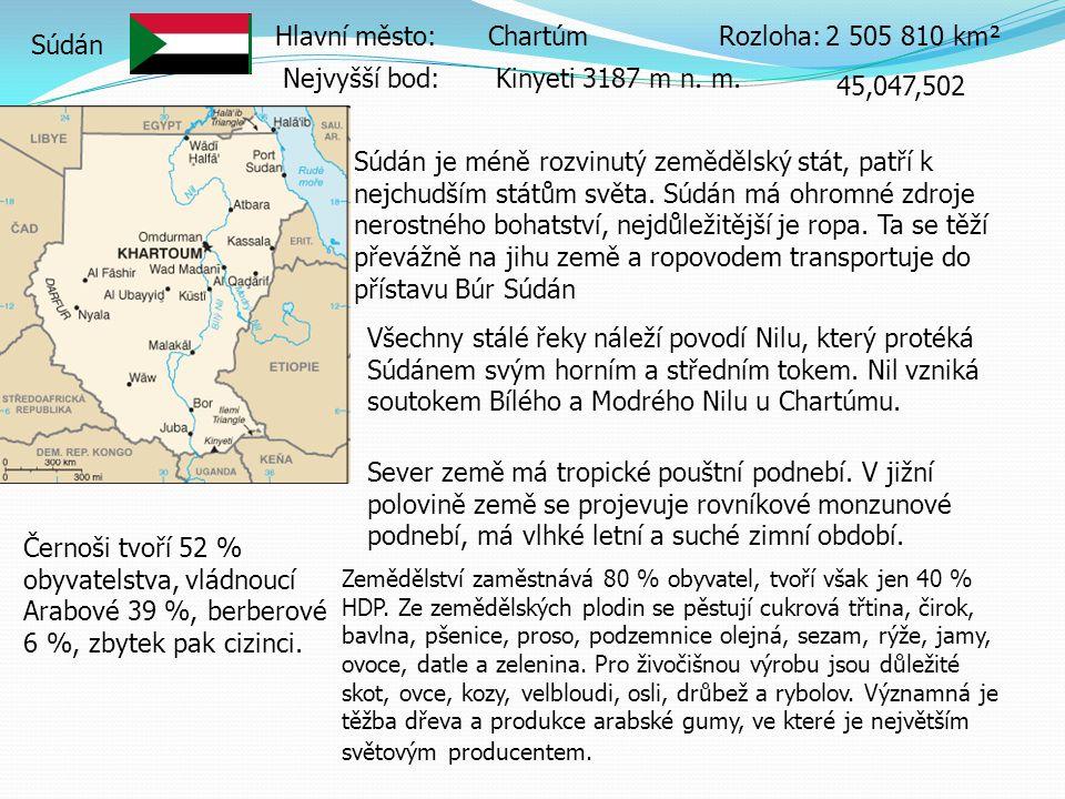 Súdán Hlavní město:ChartúmRozloha:2 505 810 km² Nejvyšší bod:Kinyeti 3187 m n.