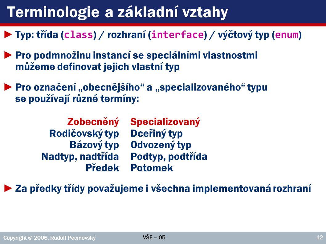 VŠE – 05 Copyright © 2006, Rudolf Pecinovský 12 Terminologie a základní vztahy ►Typ: třída ( class ) / rozhraní ( interface ) / výčtový typ ( enum ) ►