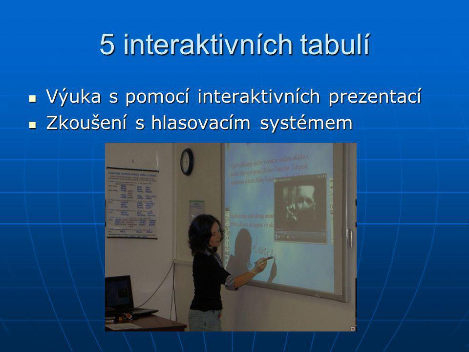 5 interaktivních tabulí Výuka s pomocí interaktivních prezentací Výuka s pomocí interaktivních prezentací Zkoušení s hlasovacím systémem Zkoušení s hl
