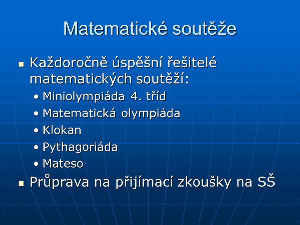 Matematické soutěže Každoročně úspěšní řešitelé matematických soutěží: Každoročně úspěšní řešitelé matematických soutěží: Miniolympiáda 4. třídMinioly