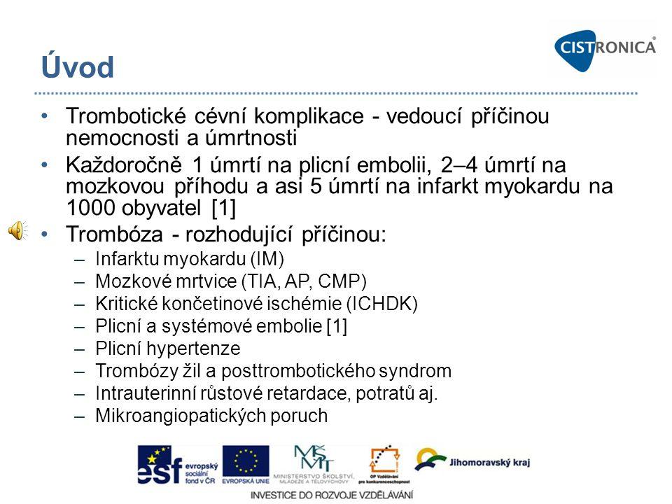 Fibrinogen – faktor I Vyšší hladiny fibrinogenu: Asociovány s vyšším rizikem KV nemocí (Kannel et al.