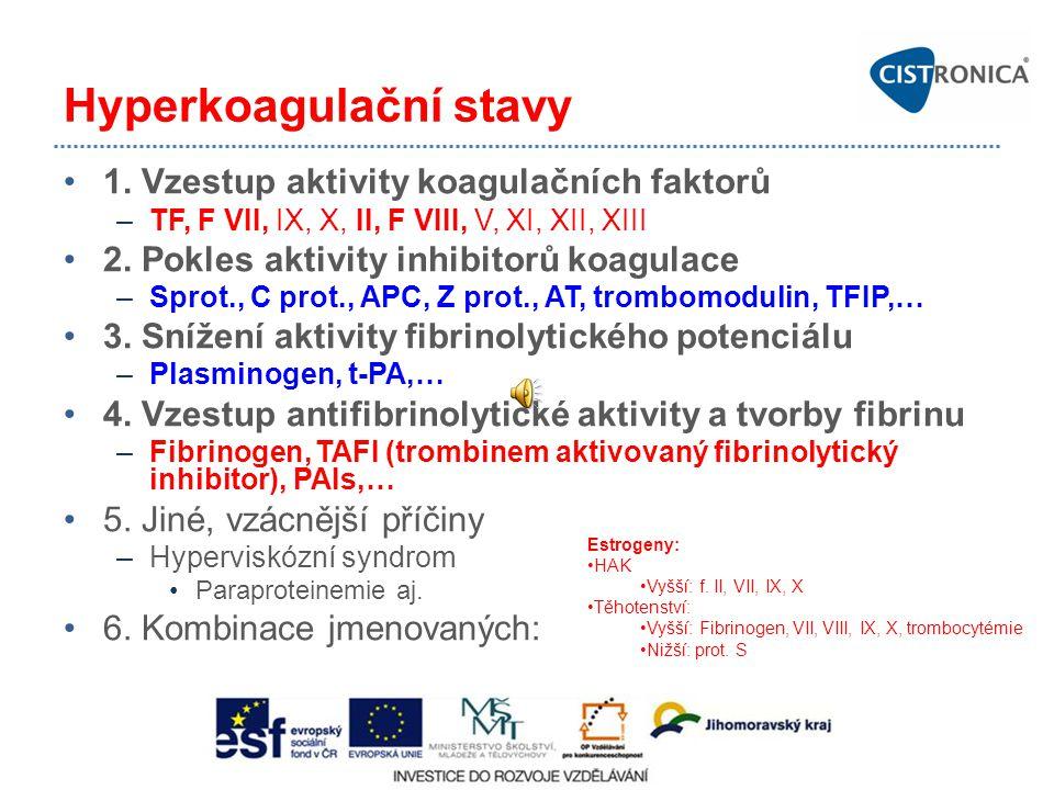Hyperkoagulační stavy 1. Vzestup aktivity koagulačních faktorů –TF, F VII, IX, X, II, F VIII, V, XI, XII, XIII 2. Pokles aktivity inhibitorů koagulace
