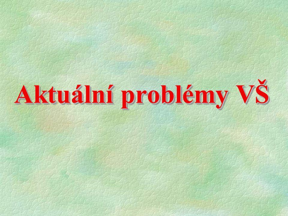 Aktuální problémy VŠ