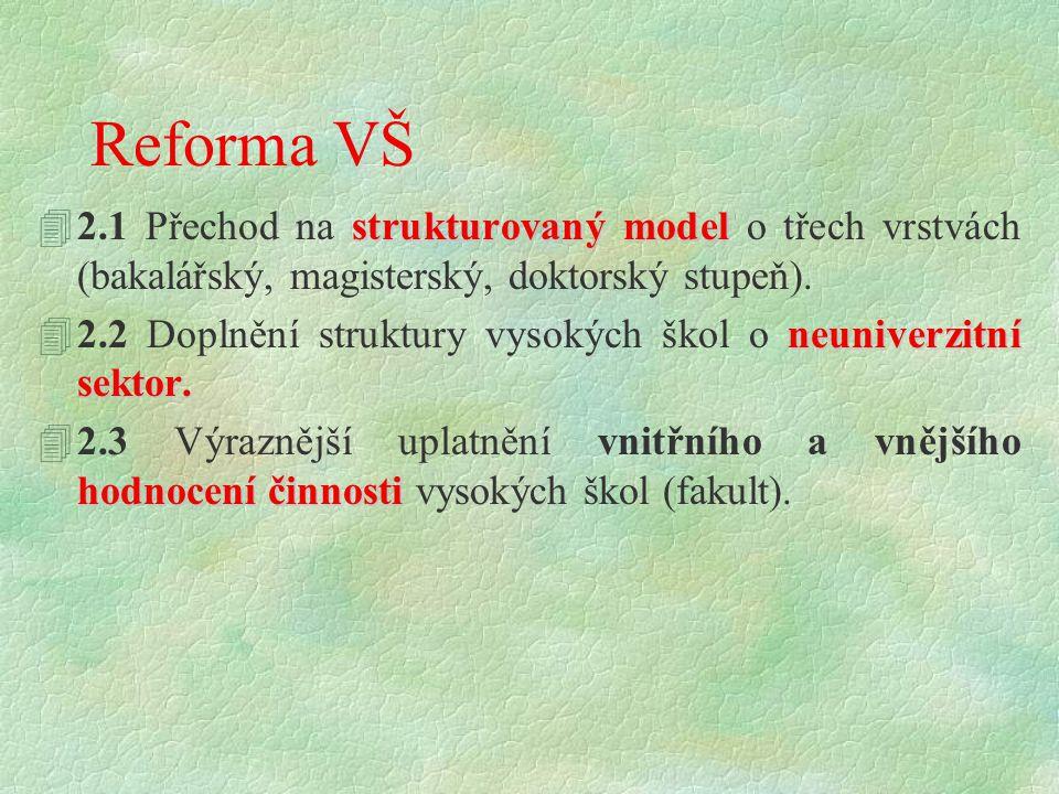 Reforma VŠ strukturovaný model 42.1 Přechod na strukturovaný model o třech vrstvách (bakalářský, magisterský, doktorský stupeň). neuniverzitní sektor.