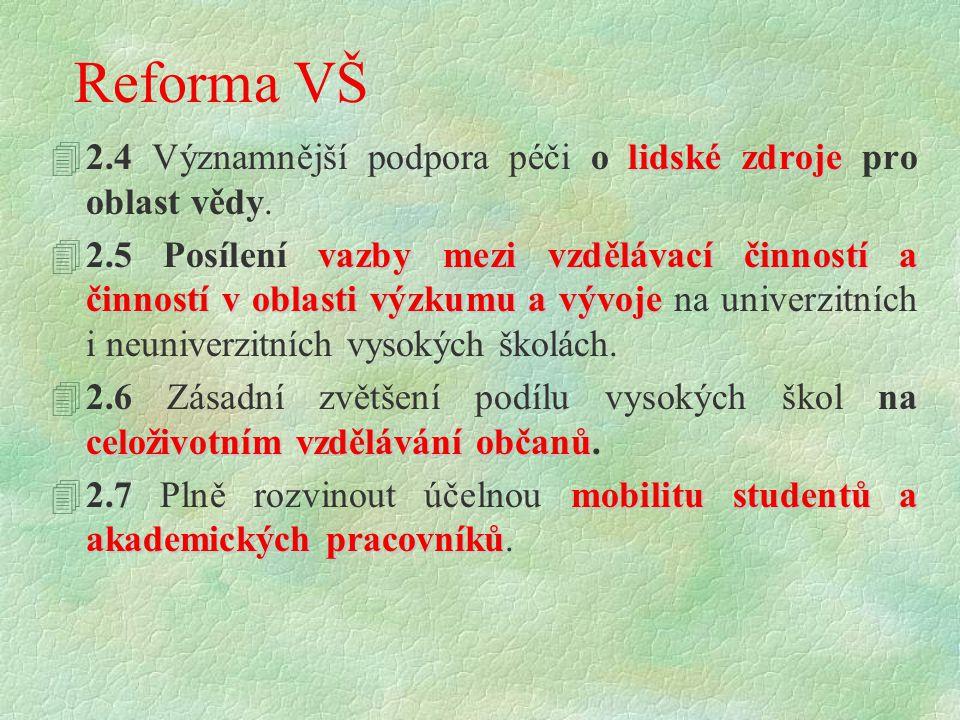 Reforma VŠ lidské zdroje 42.4 Významnější podpora péči o lidské zdroje pro oblast vědy. vazby mezi vzdělávací činností a činností v oblasti výzkumu a