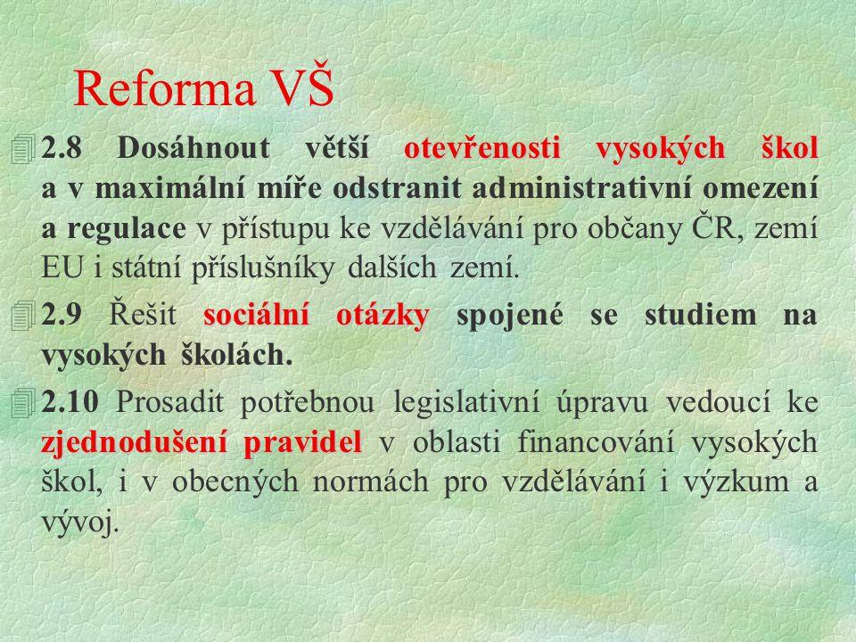 Reforma VŠ otevřenosti vysokých škol 42.8 Dosáhnout větší otevřenosti vysokých škol a v maximální míře odstranit administrativní omezení a regulace v přístupu ke vzdělávání pro občany ČR, zemí EU i státní příslušníky dalších zemí.