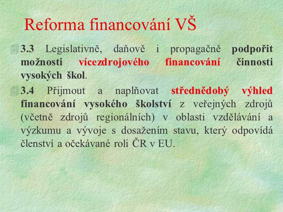 Reforma financování VŠ vícezdrojového financování 43.3 Legislativně, daňově i propagačně podpořit možnosti vícezdrojového financování činnosti vysokýc