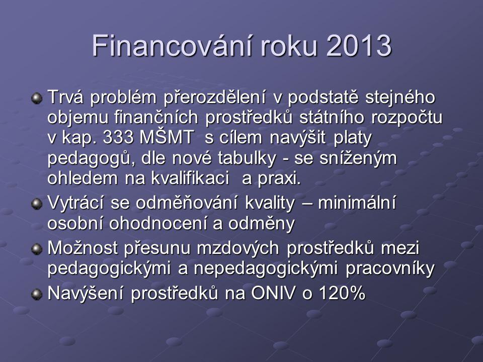 Postup KÚ SK při úpravě rozpočtu 2013 Prioritou zůstává zafinancování nárokových složek platů – při odpovídajícím počtu zaměstnanců.