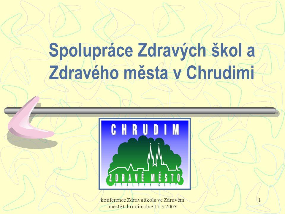 konference Zdravá škola ve Zdravém městě Chrudim dne 17.5.2005 1 Spolupráce Zdravých škol a Zdravého města v Chrudimi