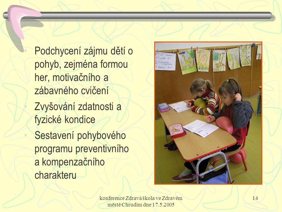 konference Zdravá škola ve Zdravém městě Chrudim dne 17.5.2005 14 Podchycení zájmu dětí o pohyb, zejména formou her, motivačního a zábavného cvičení Z