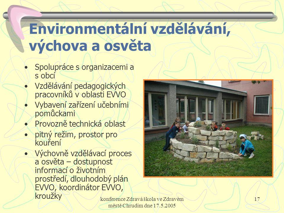 konference Zdravá škola ve Zdravém městě Chrudim dne 17.5.2005 17 Environmentální vzdělávání, výchova a osvěta Spolupráce s organizacemi a s obcí Vzdě