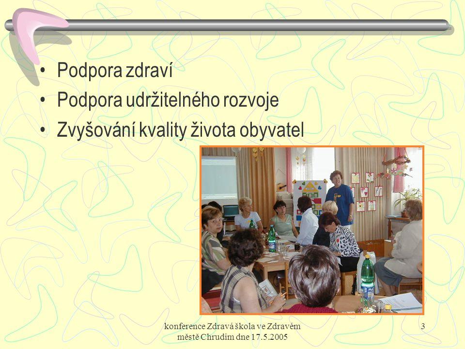 konference Zdravá škola ve Zdravém městě Chrudim dne 17.5.2005 14 Podchycení zájmu dětí o pohyb, zejména formou her, motivačního a zábavného cvičení Zvyšování zdatnosti a fyzické kondice Sestavení pohybového programu preventivního a kompenzačního charakteru