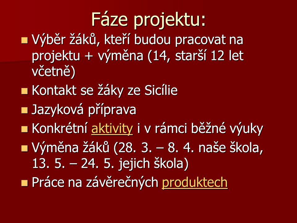 Český jazyk a literatura – představení D.Alighieriho (Božské komedie) a J.