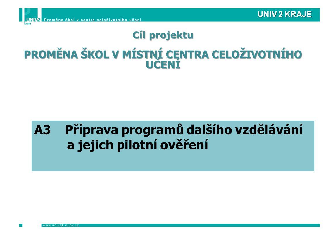 UNIV 2 KRAJE Cíl projektu PROMĚNA ŠKOL V MÍSTNÍ CENTRA CELOŽIVOTNÍHO UČENÍ A3Příprava programů dalšího vzdělávání a jejich pilotní ověření